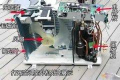海尔空调室外机散热风扇不工作的检修案例